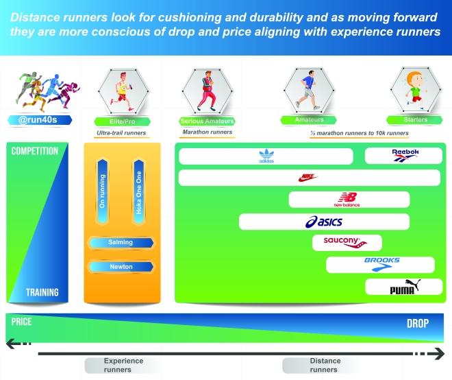 runners_301